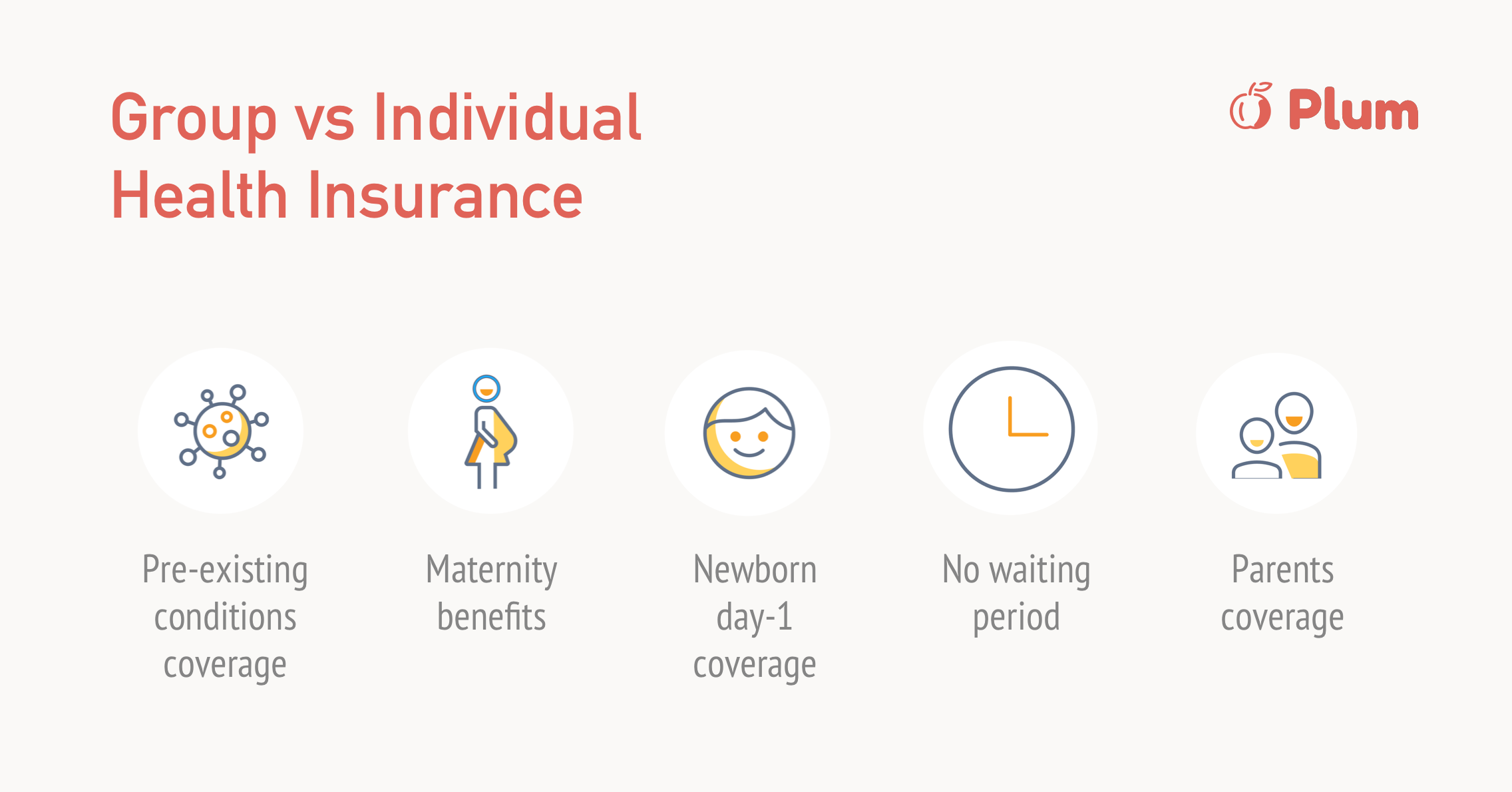 Group Health insurance better than individual insurance
