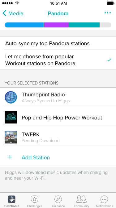 Iteration: Recommended Stations