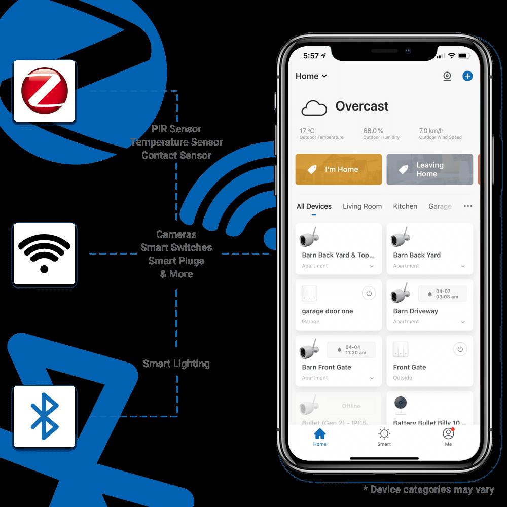 Wifi, Zigbee, bluetooth connection protocols