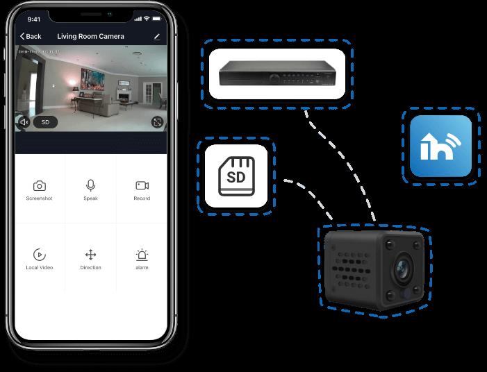 Smart Battery Camera NVR support