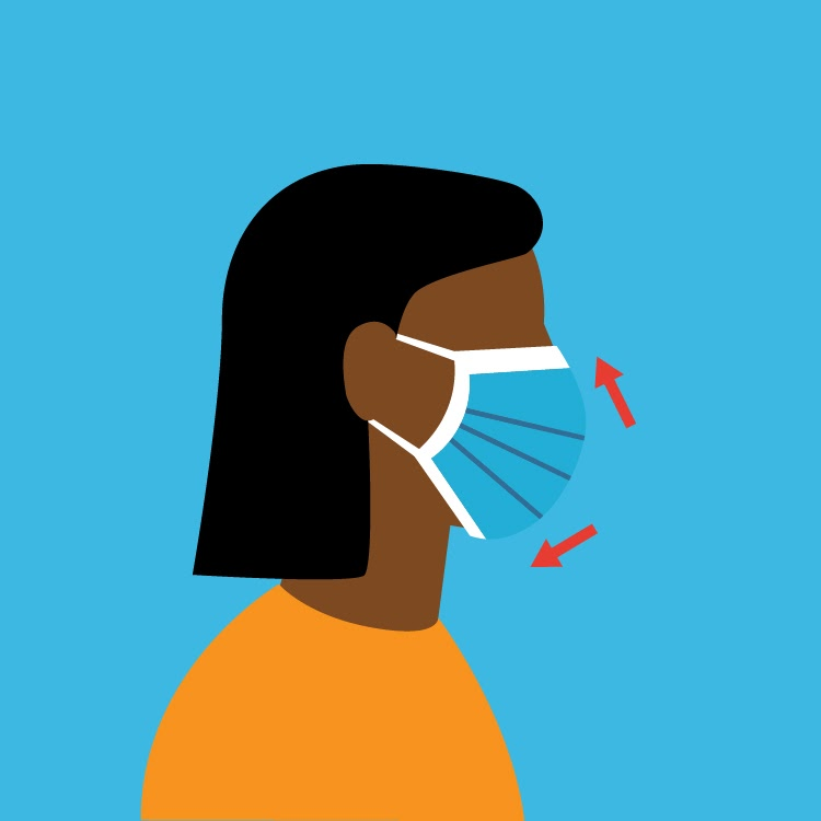 illustration of a woman wearing a mask properly covering her face
