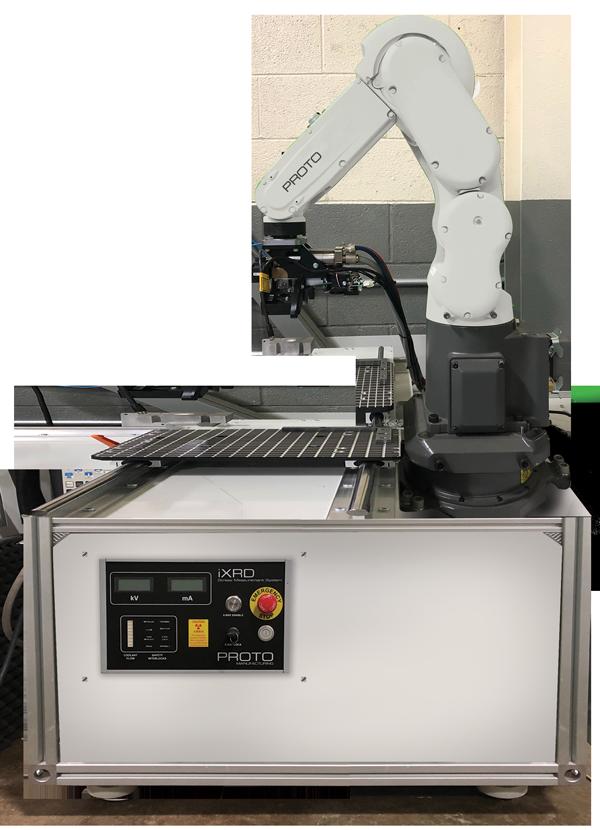ixrd robot