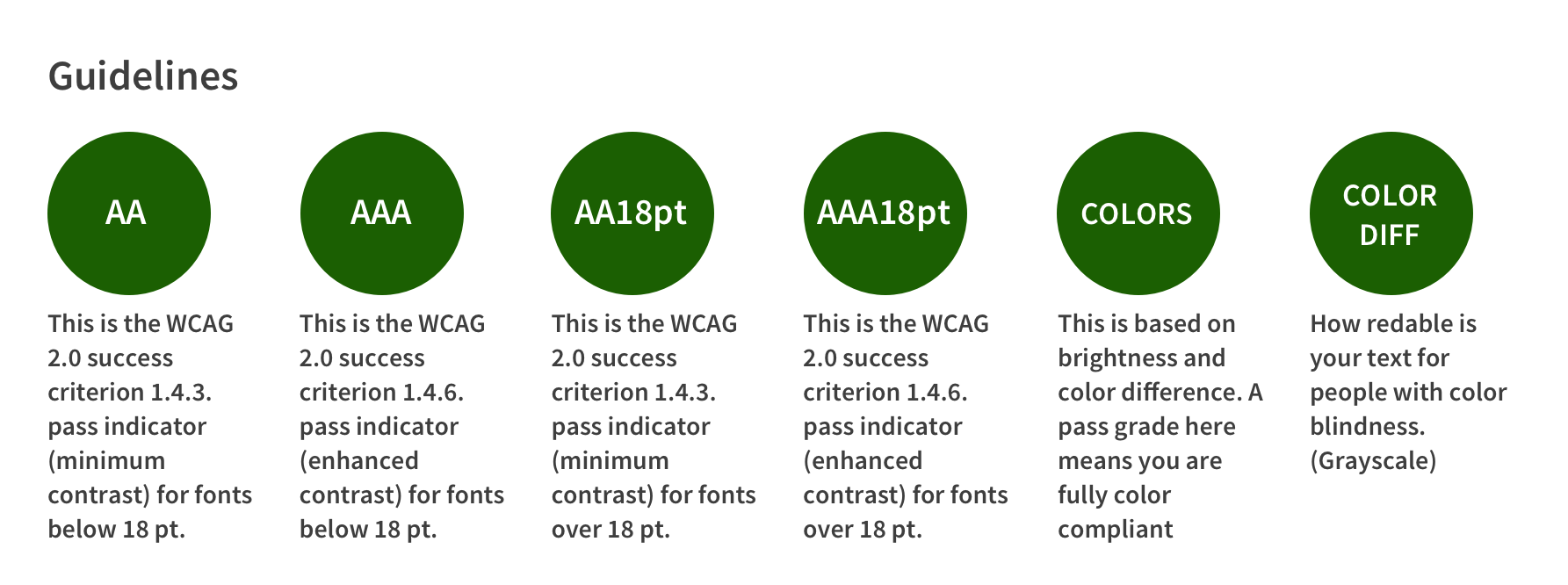 Contrast guidelines based on WCAG standards