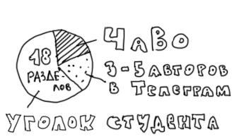 Помощь • Дизайн-задачник «Собаки Павловой» • 300+ упражнений для IT-специалистов