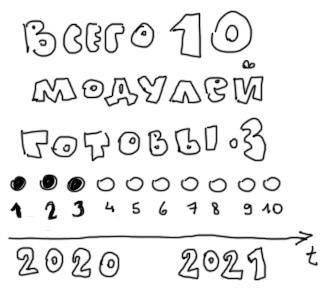 Масштаб • Дизайн-задачник «Собаки Павловой» • 300+ упражнений для IT-специалистов