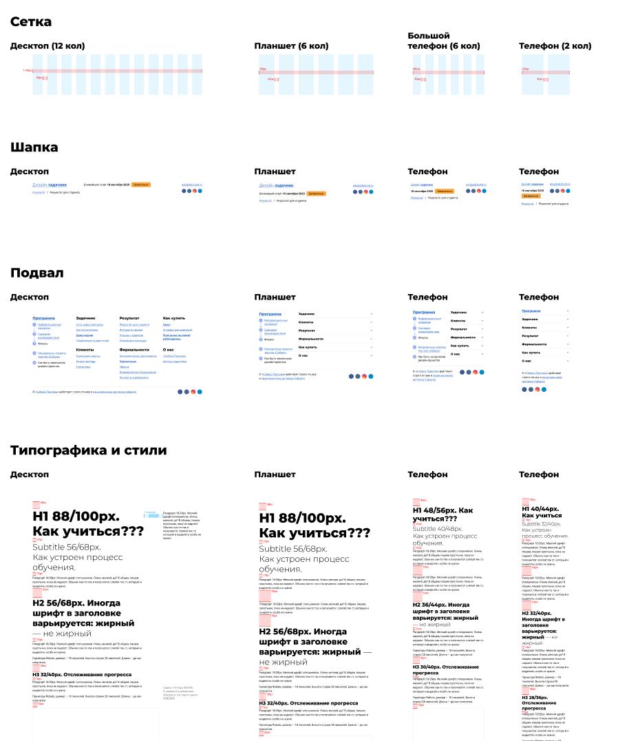 Дизайн-система вFigma. Кубики