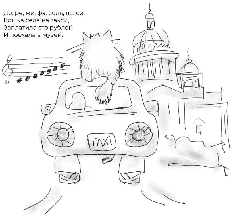 фа, соль, ля, си. Кошка ехала в такси • Дизайн-задачник «Собаки Павловой» • 300+ дизайн-упражнений для IT-специалистов