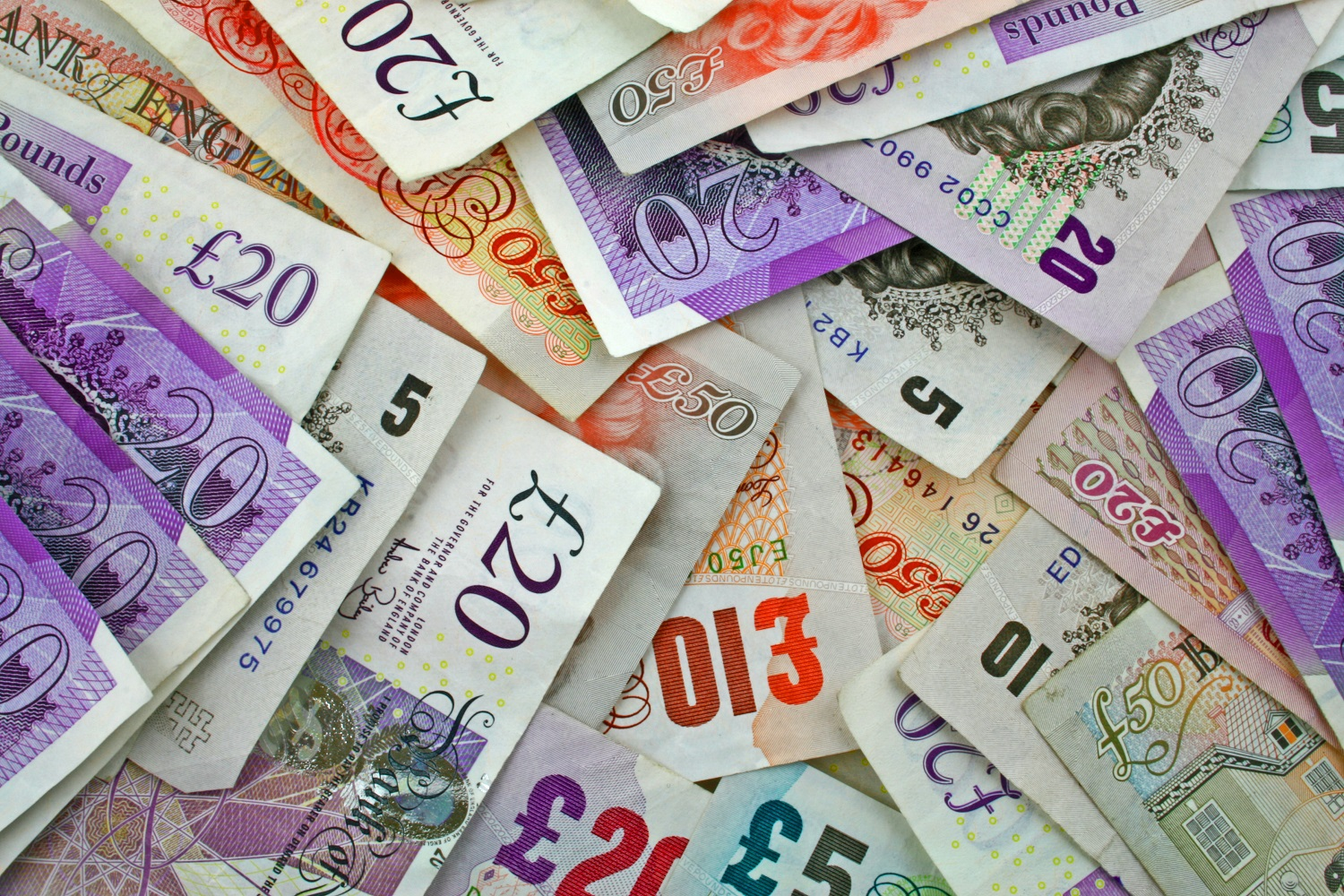 How will the 2020 Budget affect the pounds in your pocket?