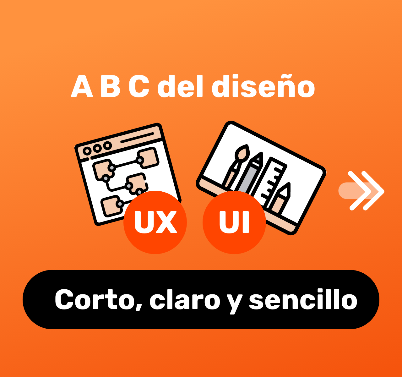 A B C del Diseño UX/UI
