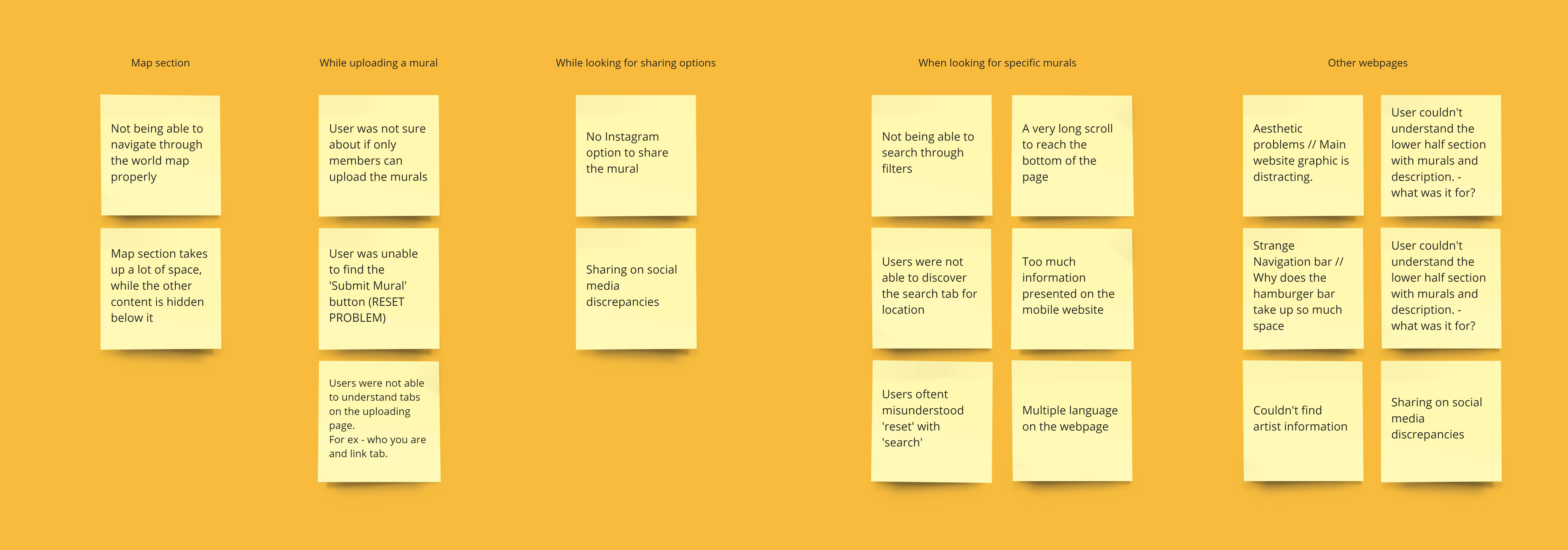Multiple sticky notes describing the insights from user research