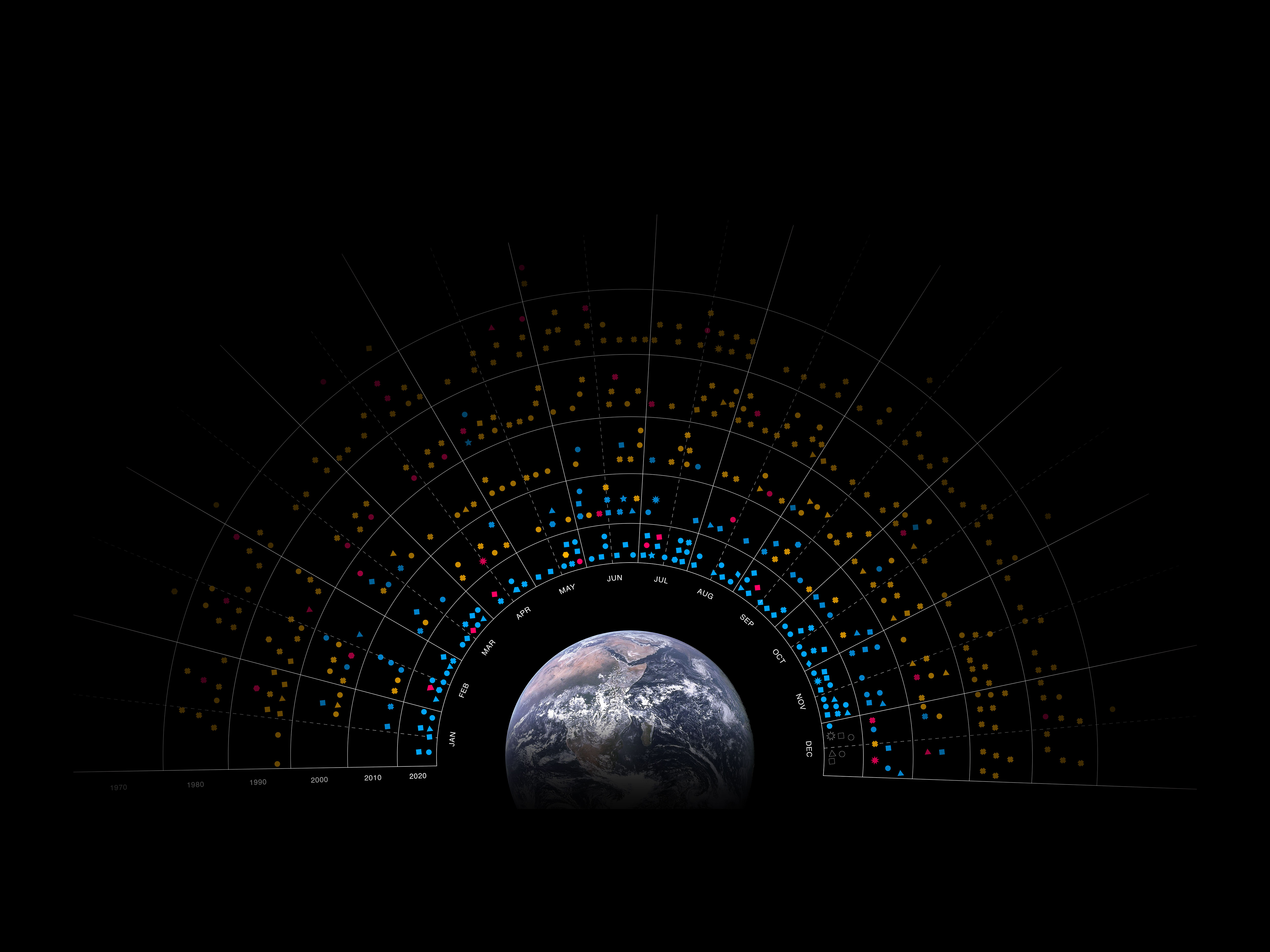 Earth surrounded by colorful dots
