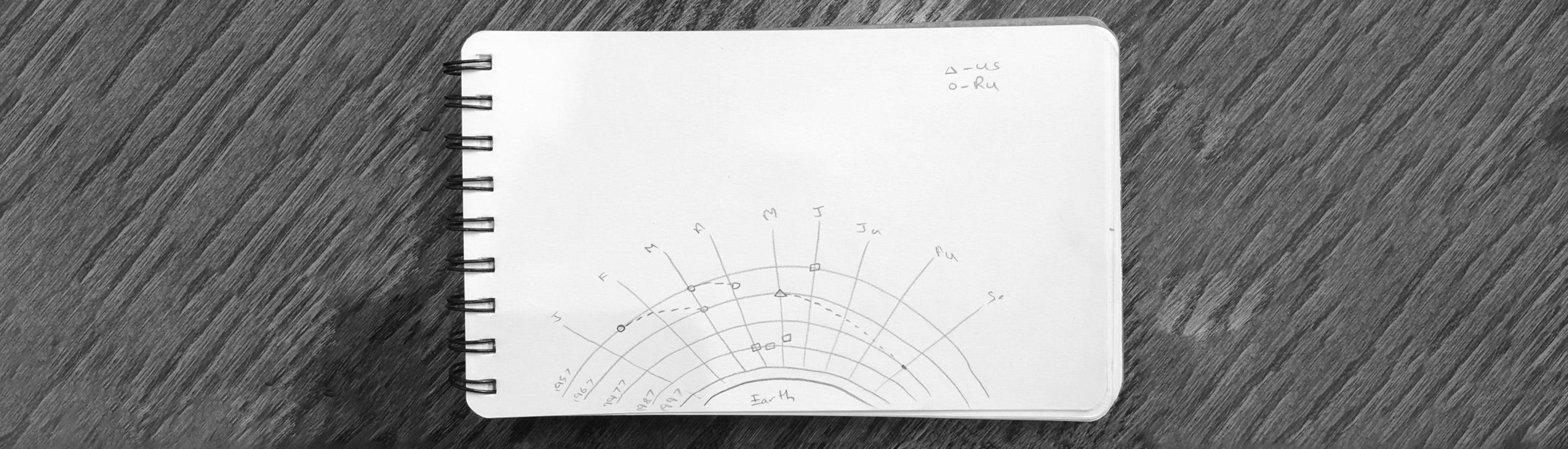 Rough sketch of data visualization on a sketchbook