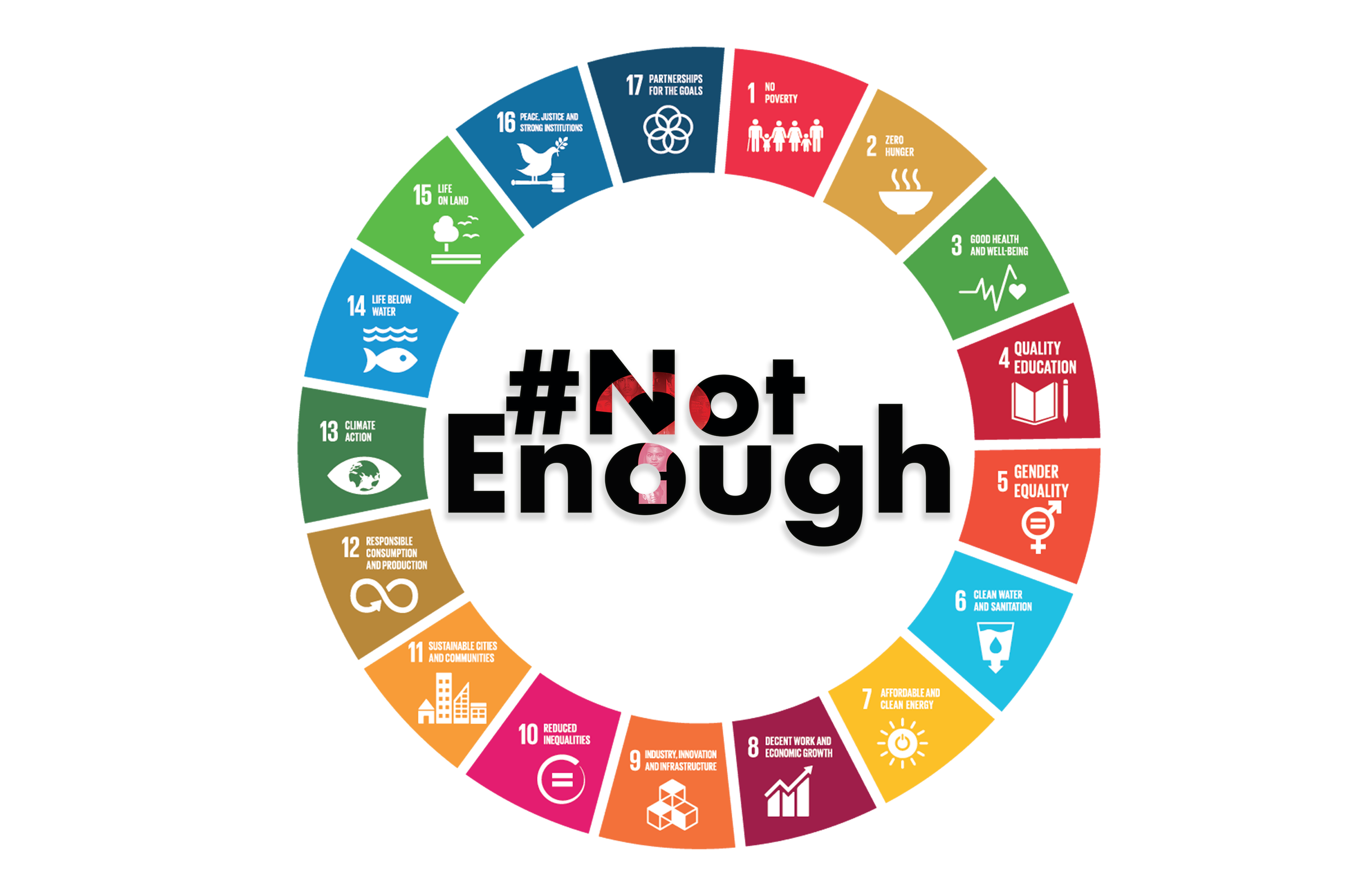 Not Enough with SDG's