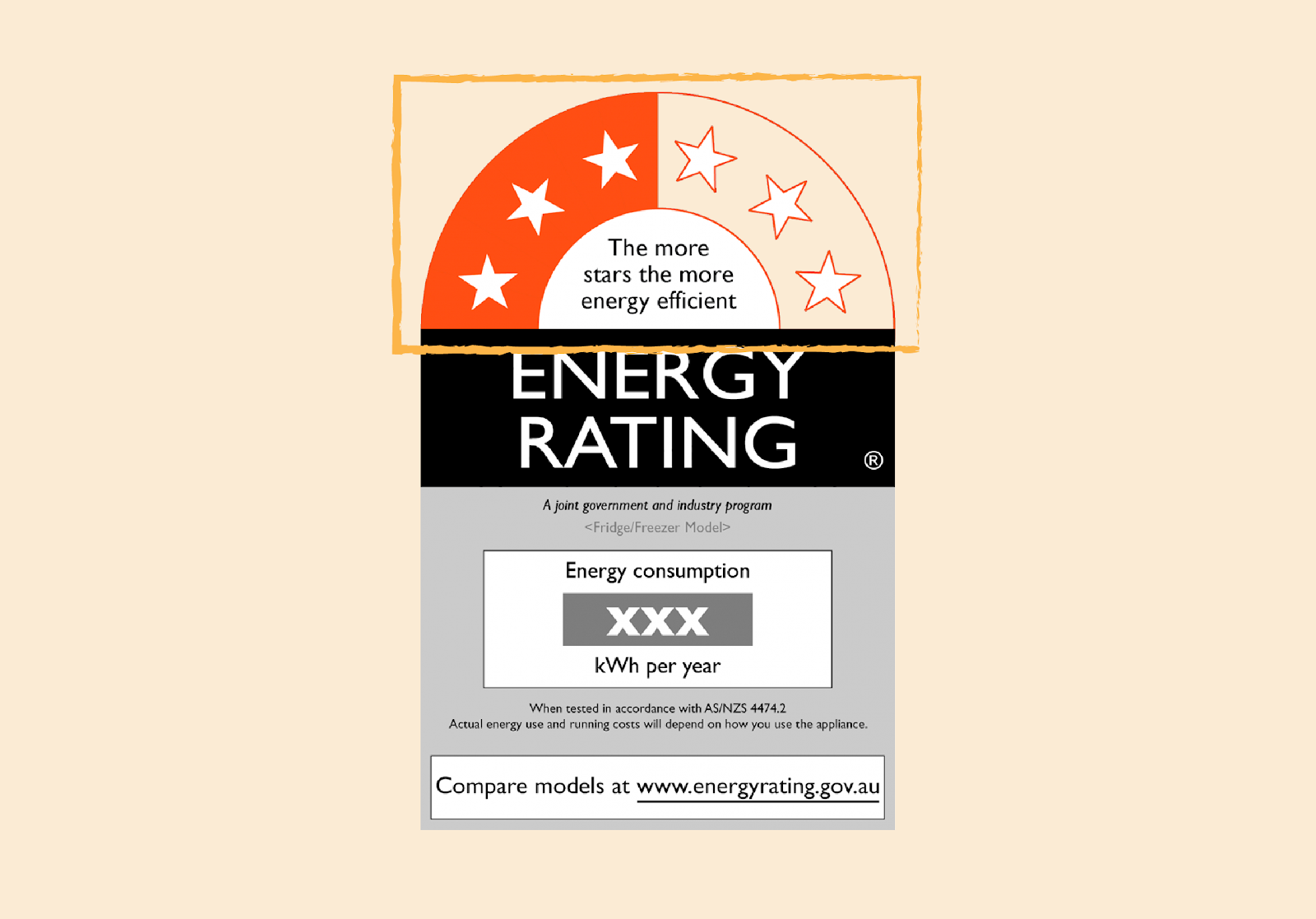 A graphic illustrating where the stars are on an energy rating sticker