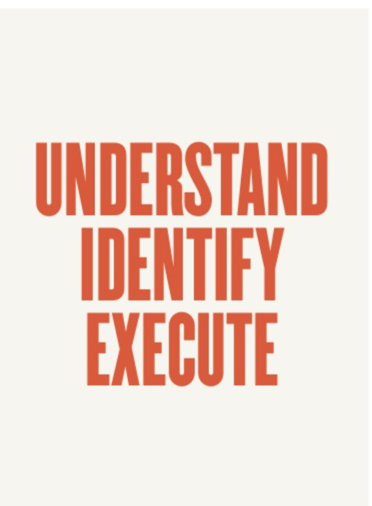 Understand, Identify, Execute poster