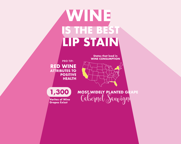 Fine wine - info board 2