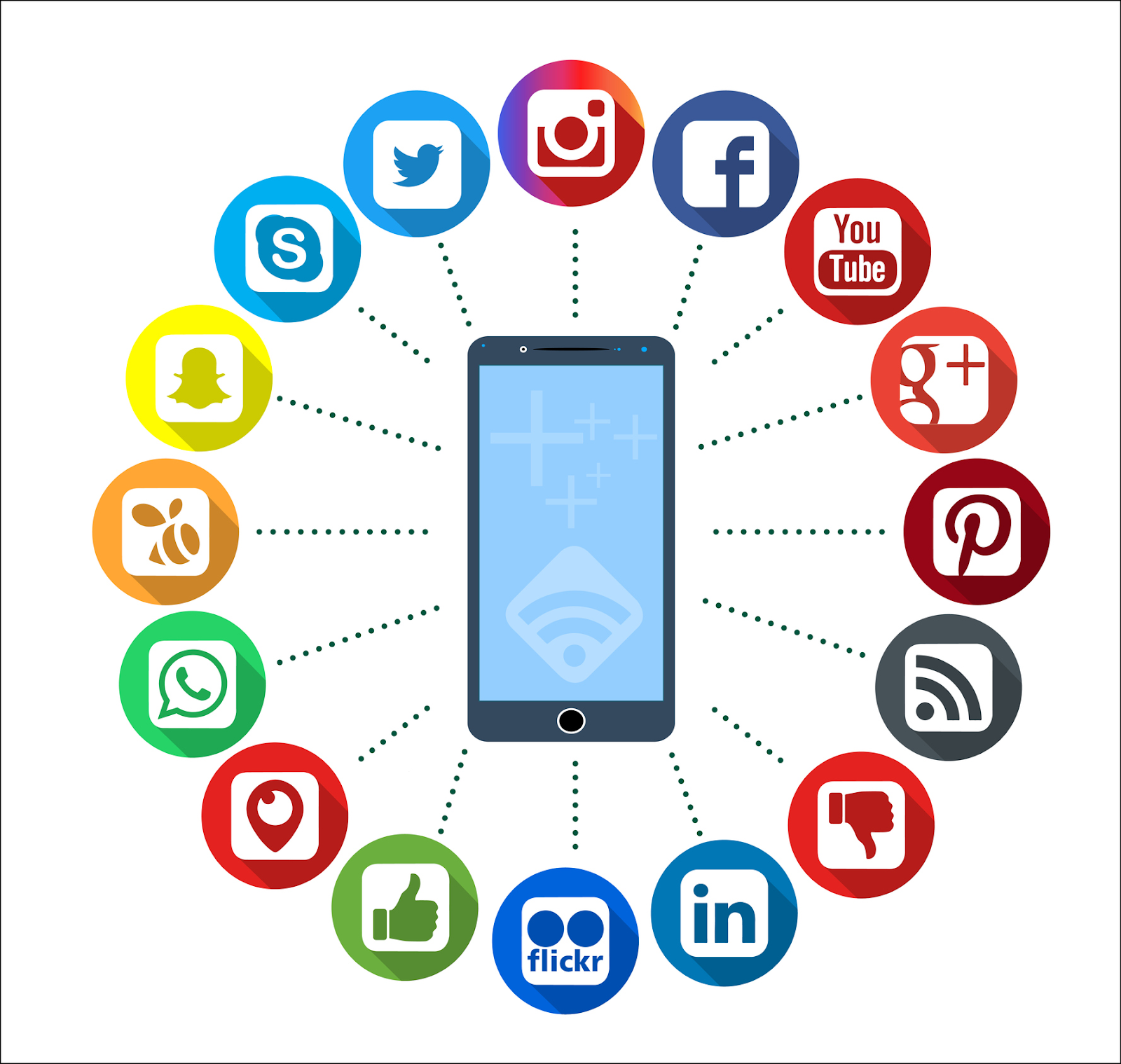 Phone surrounded by 16 social media icons