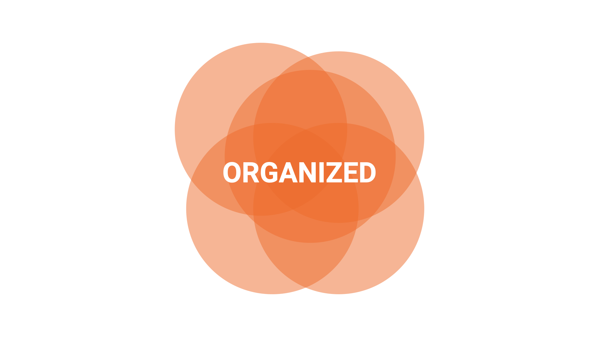 "Overlapping orange circles with the word ""organized"" in the middle."