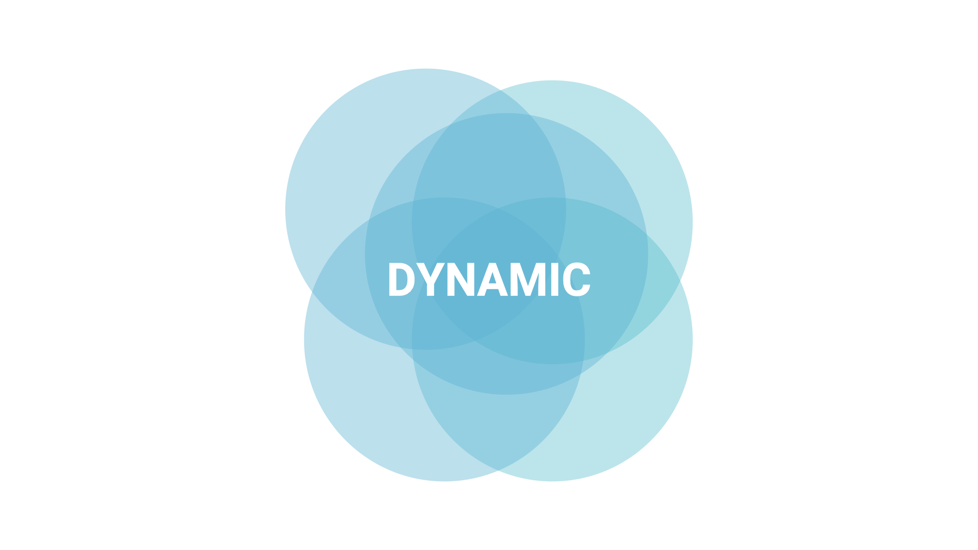"Overlapping teal circles with the word ""dynamic"" in the middle."