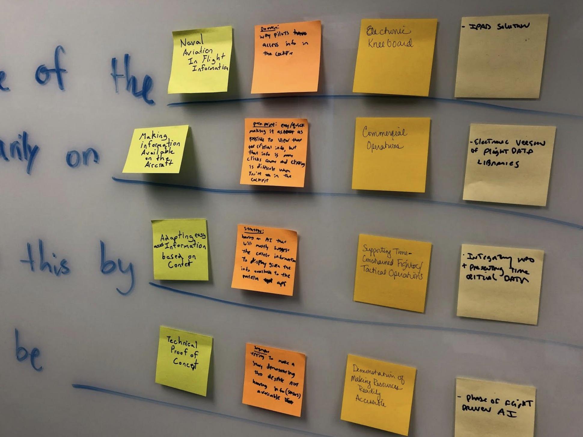 Problem statement sticky notes