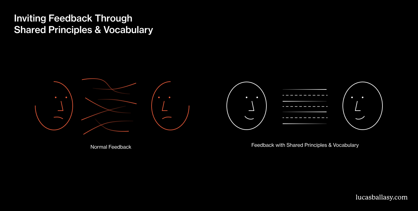 Lucas Ballasy: Inviting Feedback Through Shared Principles & Vocabulary