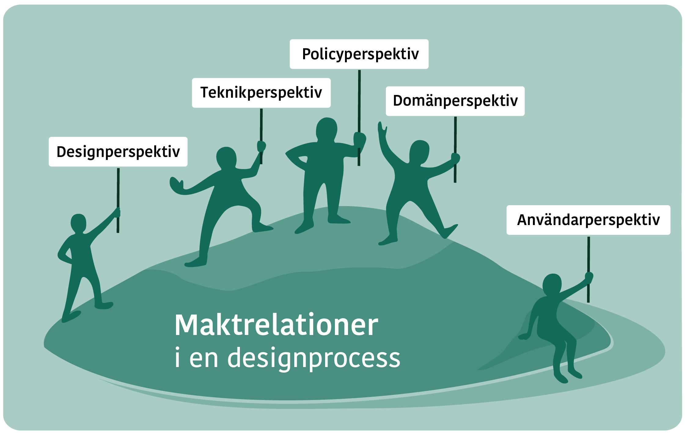 Illustration av maktrelationer i en designprocess