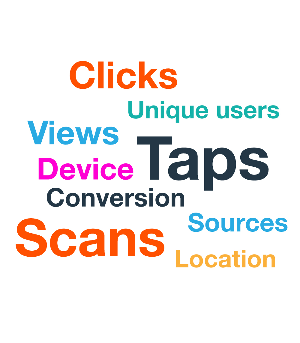 Laptop, The Taptivate NFC Campaign Platform, Personalized Dashboard