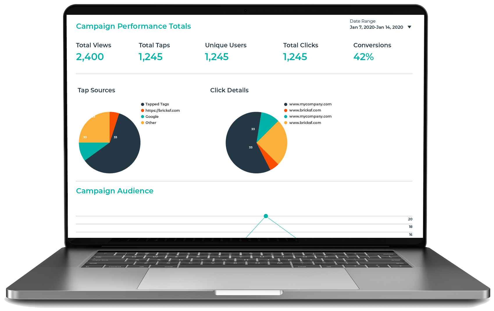 Laptop Real-time Campaign Performance Analytics for NFC experiential marketing, track campaigns with real time analytics for NFC brand management