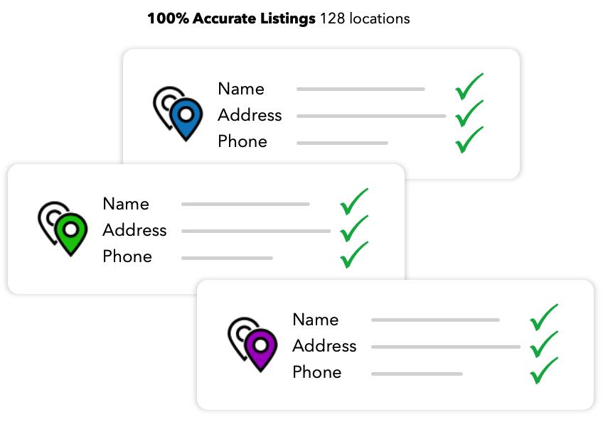 Multi-location listings
