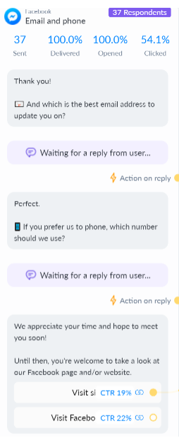 messenger marketing services