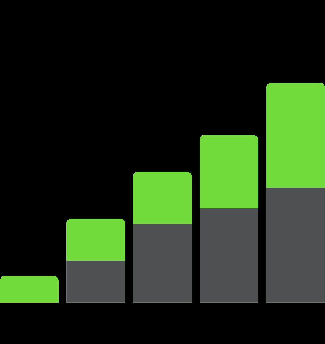 Reach 15-25 y.o. globally through our mobile sampling technology