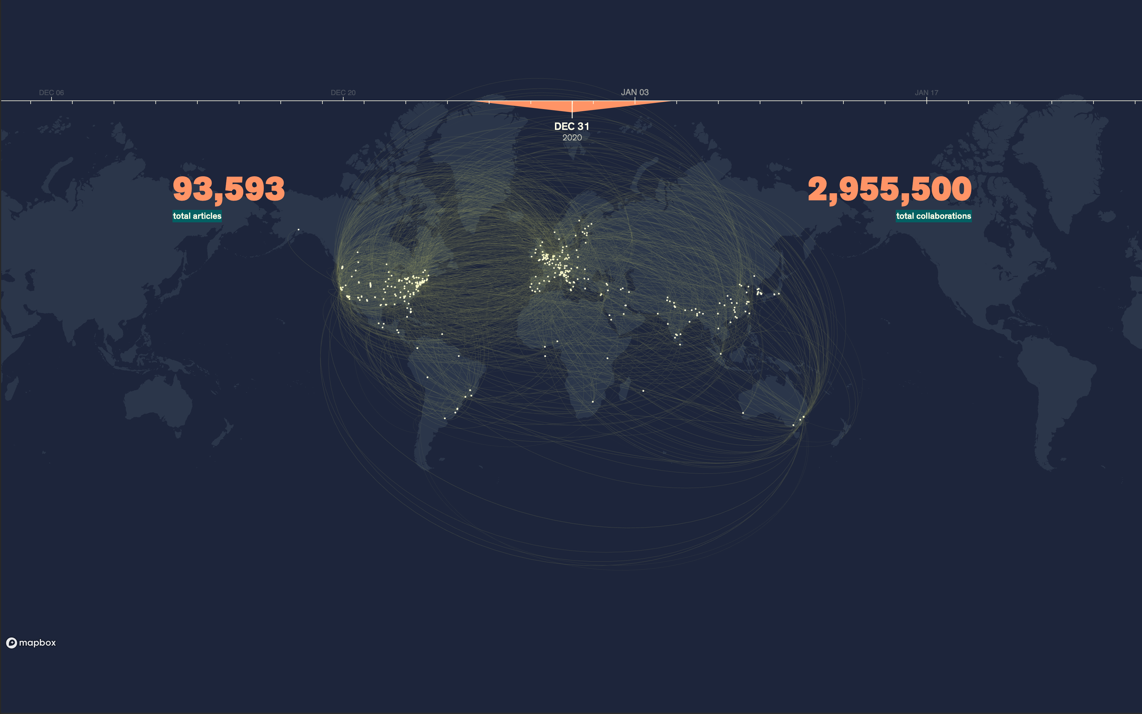 Map showing collaborations between authors around the world