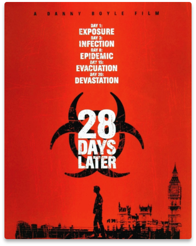 Poster of the post-apocalyptic horror film, 28 Days Later, which we have previously serviced.
