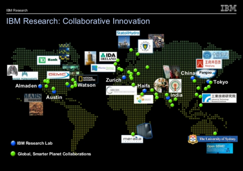 Collaborative Innovation | Source: http://www.slideshare.net/innovationexcellence/how-ibm-innovate