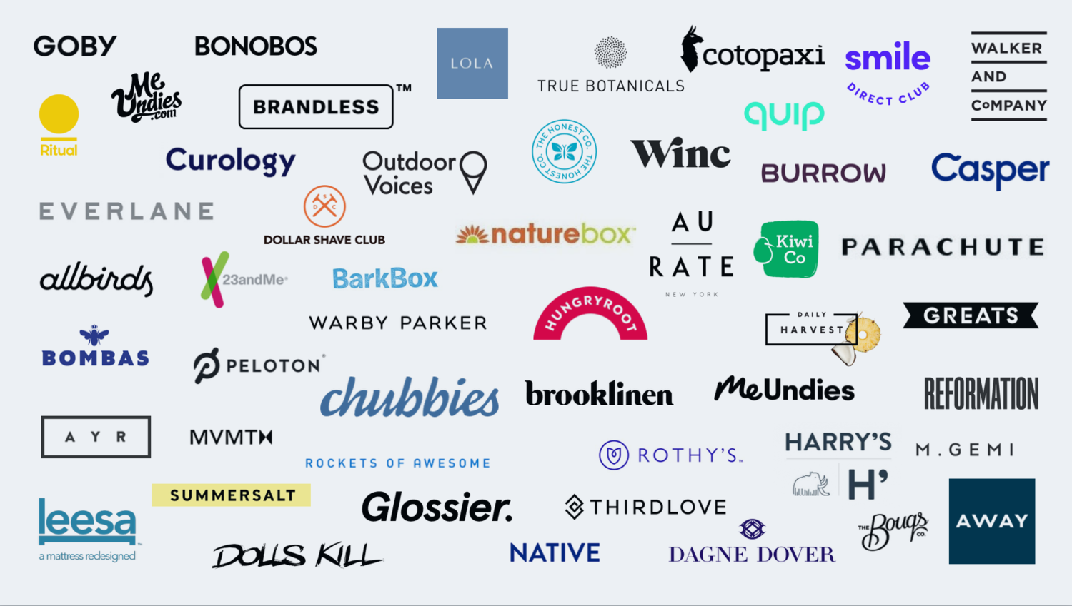 50 top direct to consumer brands