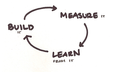 Build, Measure, and Learn