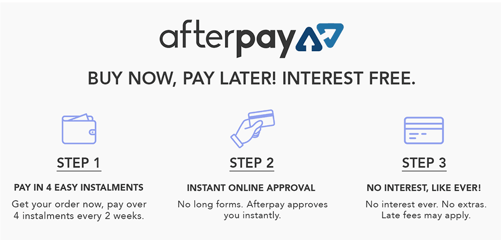 How afterpay works - payment options