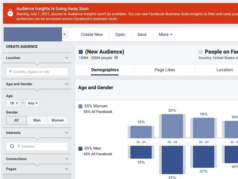 Why are Facebook Analytics and Audience Insights disappearing?