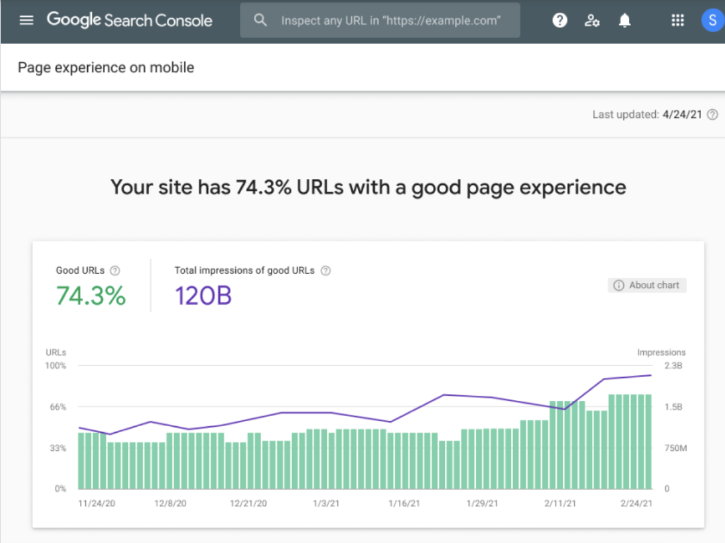 Google Page Experience Update 2021: What You Need to Know