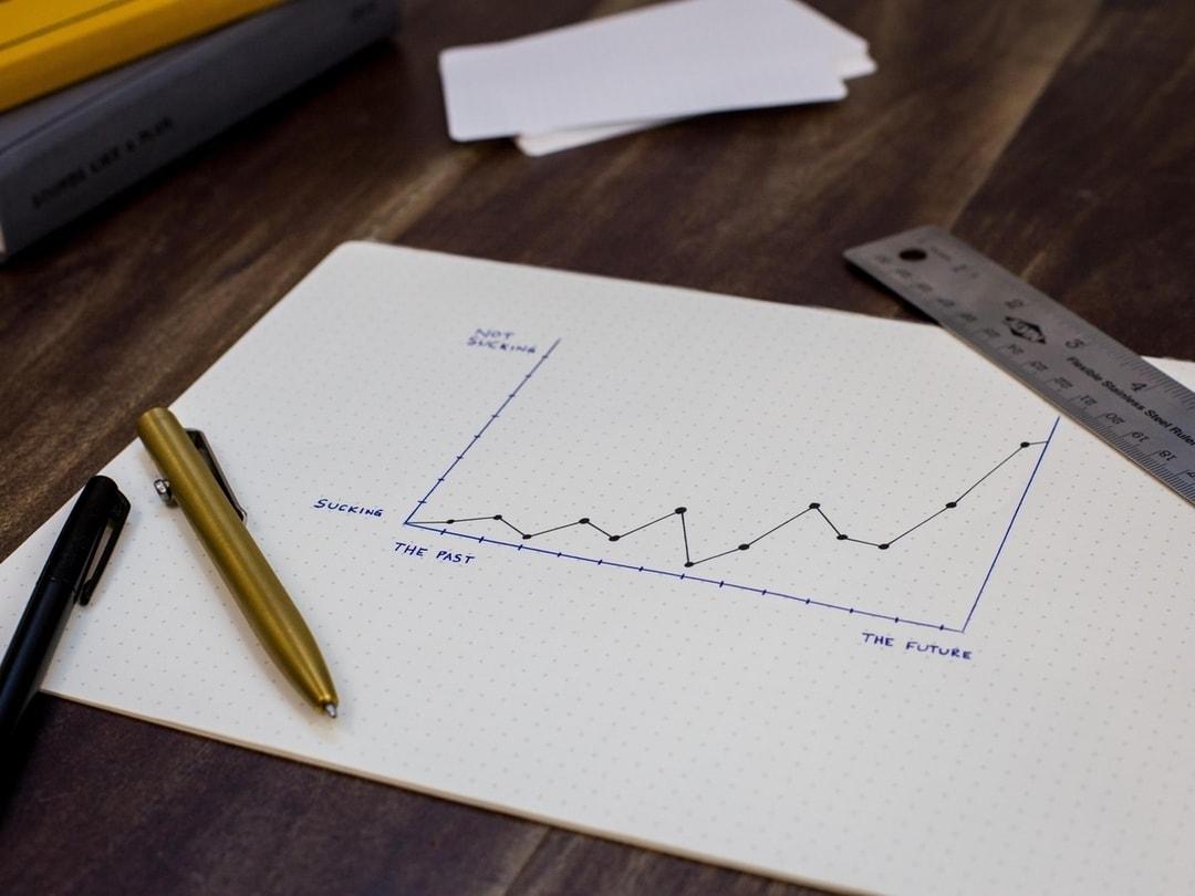 Revenue Forecasting Made Easy [Updated 2021]