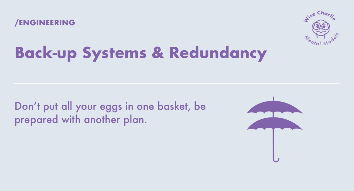 Back-up Systems & Redundancy