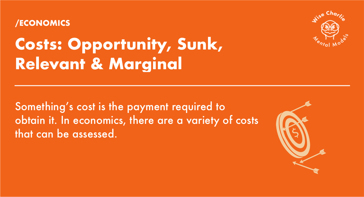 Costs — Opportunity, Sunk, Relevant and Marginal