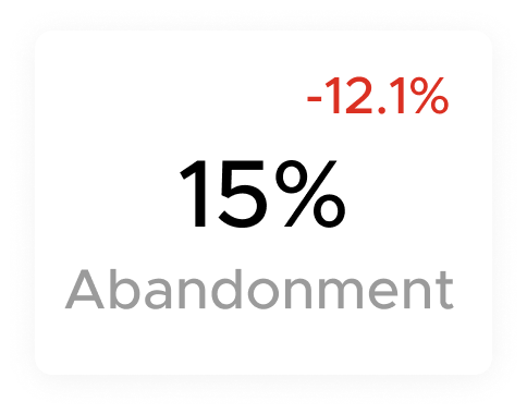 Abandonment rate icon.