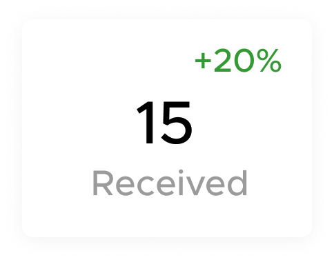Amount of Reach of MyStore and Offers.