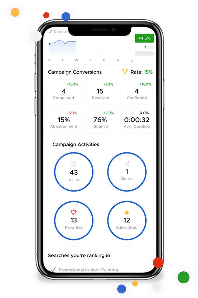 Aliud Campaign reporting in Aliud Seller App.