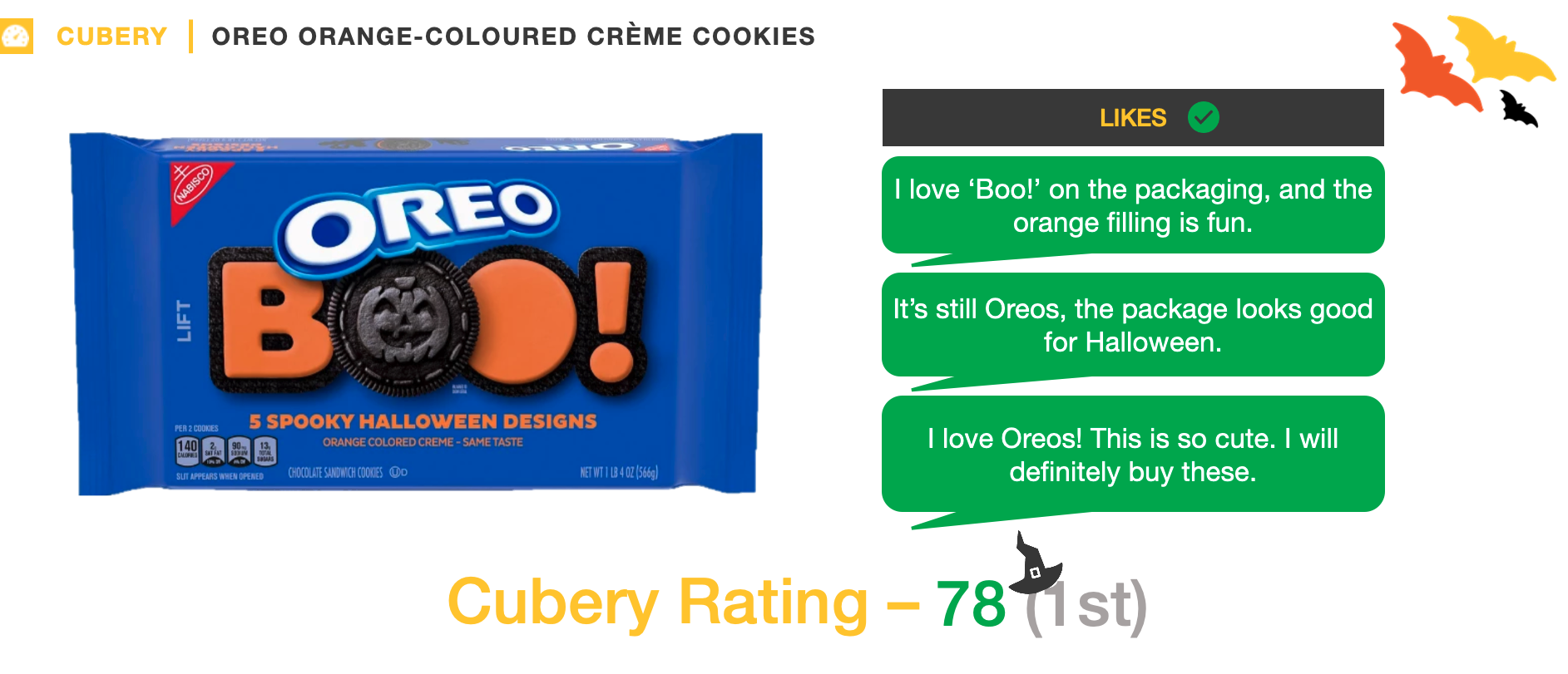 Oreo Boo - New Product Innovation Testing - Kit K