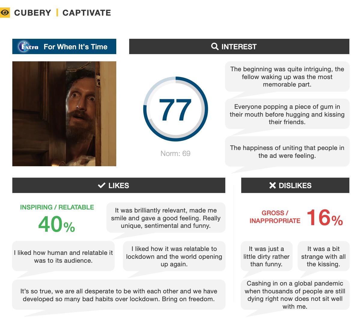 Wrigley's Extra - Ad Testing Covid - Captivate
