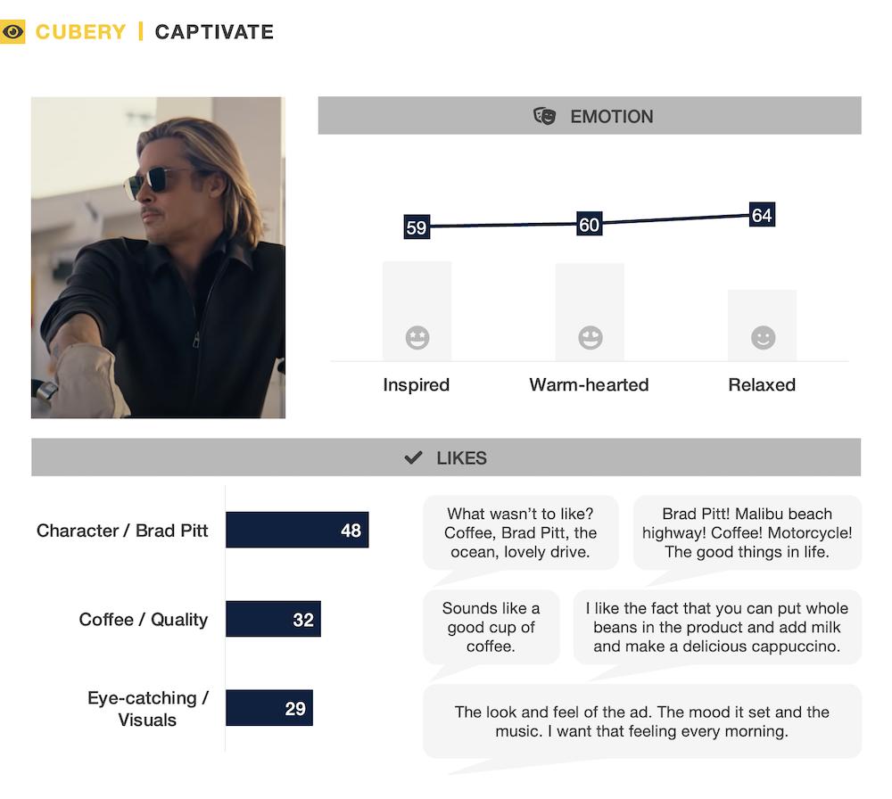 De'Longhi Brad Pitt - Ad Testing - Captivate - Cubery