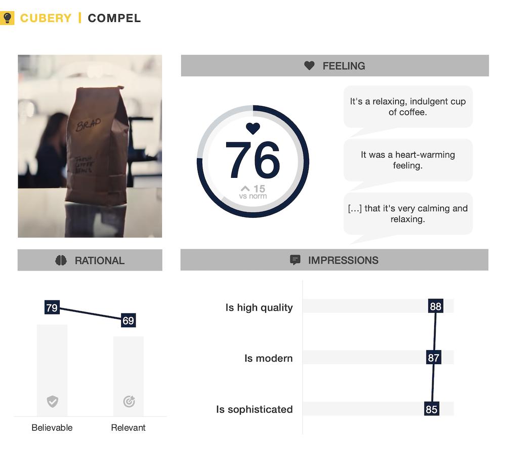 De'Longhi Brad Pitt - Ad Testing - Compel - Cubery