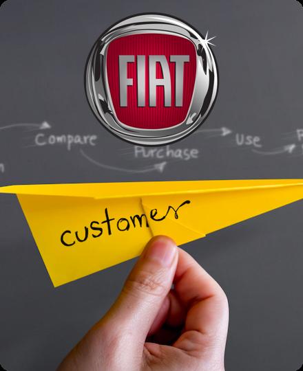 Fiat Customer Journey map